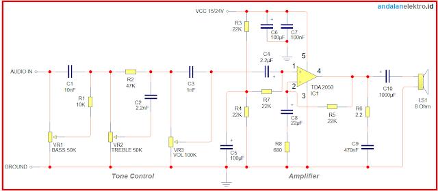 Skema rangkaian amplifier TDA 2050 watt tone control sederhana