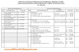 Contoh Format RAPBS TK/PAUD Terbaru