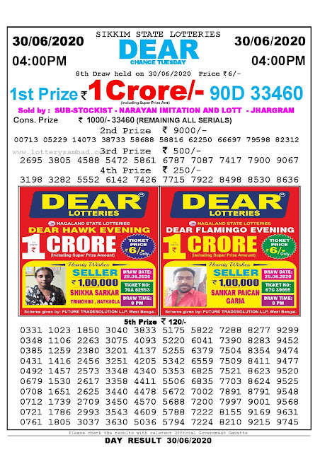 Sikkim State Lottery Sambad 30-06-2020 Today Result 4 PM