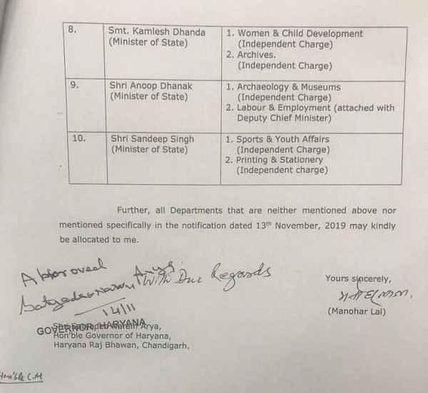 haryana-minister-list-2