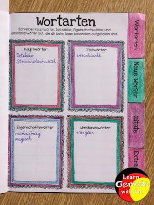 Grundschüler lesen Bücher und schreiben herausragende Wörter auf. Die Wörter sollen nach Wortarten sortiert werden.
