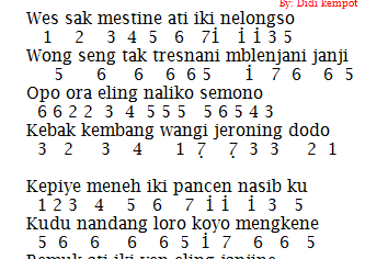 Not Angka Pianika Lagu Pamer Bojo - Didi Kempot