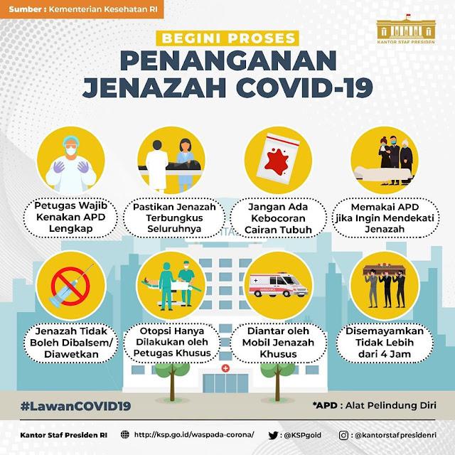 INFO pengurusan jenazah pasien virus Corona di Indonesia. Tangkap layar instagram kantorstafpresidenri