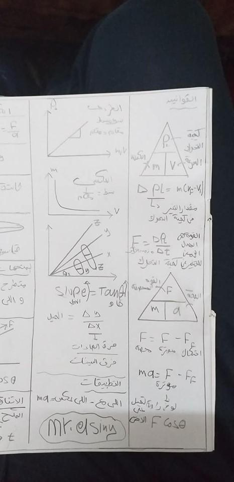 مراجعه فيزياء اولي ثانوي ترم ثاني أ/ أحمد الصيني 1%2B%25284%2529