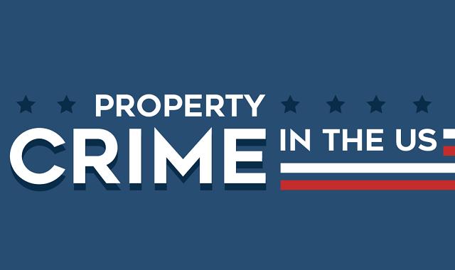 An impressive decline in the U.S. property crime rate
