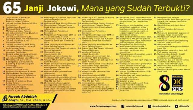65 Janji Jokowi yang Diingkari,  Pelototi Baik-Baik