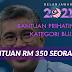 Golongan Bujang Akan Dapat RM 350 Seorang Dalam Bantuan Prihatin Rakyat (BPR)