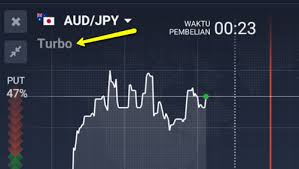 IQ Option • Perdagangan Opsi Biner di Indonesia