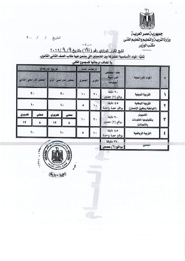 نصاب الحصص والدرجات لمواد الصف الثاني الثانوي نظام جديد Ministerial_Decree_No._191_of_2019_010