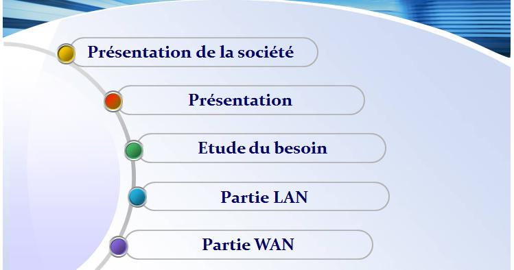 presentation cv oral anglais