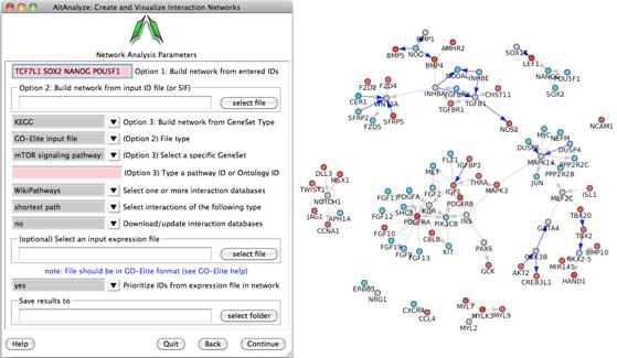 Network Analysis In Altanalyze Altanalyze Transcriptome Analysis