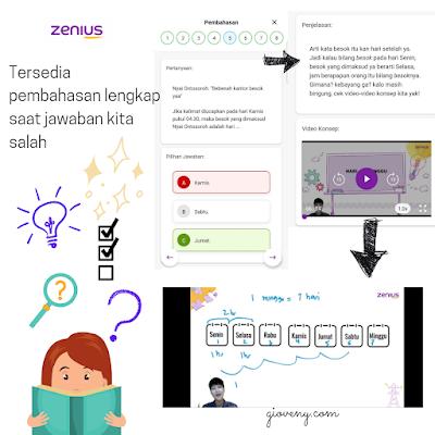 ZenCore dari Zenius