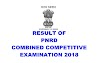 Result and Appointment Letter of PNRD CCE-2018 for Various Posts
