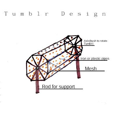 TUMBLR DESIGN