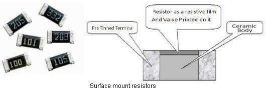 variable resistors such as potentiometers can be connected to the