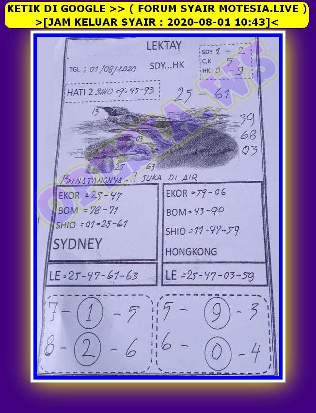 Kode syair Sydney Sabtu 1 Agustus 2020 24