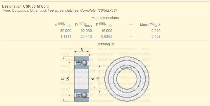 SKF BEARING: CSK Series One-Way Bearing CSK30-M-C5