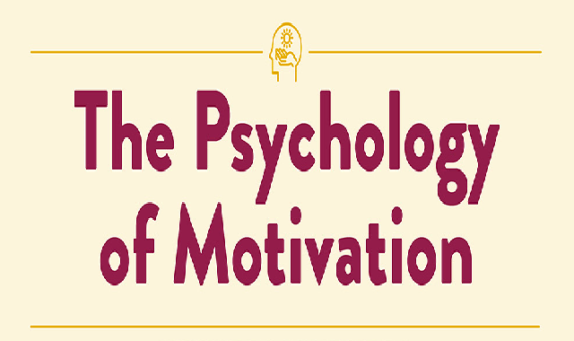 The Psychology of Motivation #infographic
