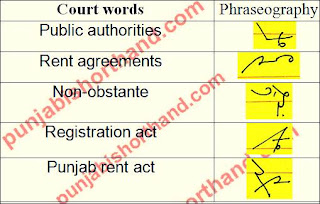 court-shorthand-outlines-27-sep-2021