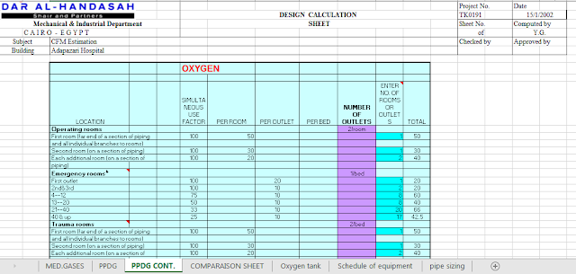 Download Free Medical Gases Calculation Excel Sheet