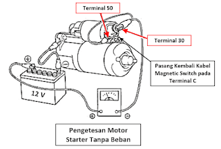 Pemeriksaan Motor Starter Kendaraan Ringan dan Alat Berat