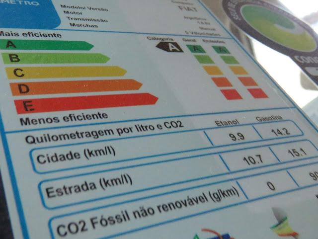 Fiat Argo Drive 1.0 - consumo INMETRO