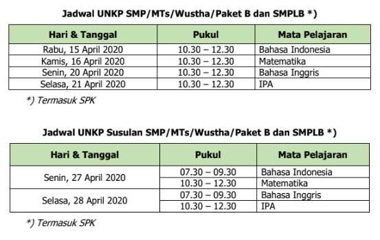 Jadwal UNKP SMP-MTs-Wustha-Paket B dan SMPLB