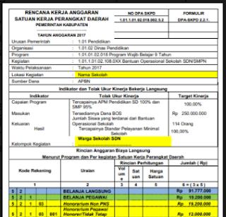 Format RKAS SD, SMP, SMA, SMK