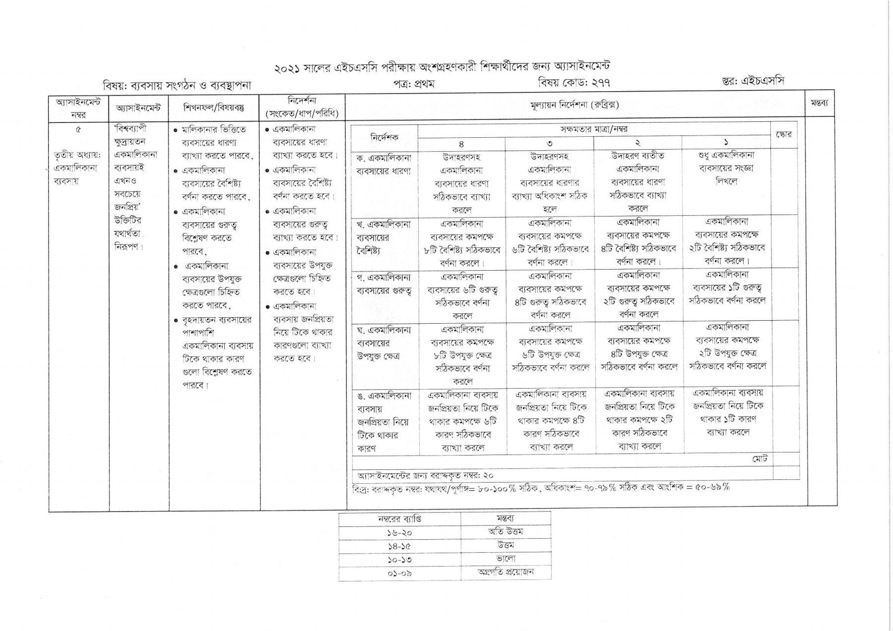 HSC Business Organization and Management Assignment