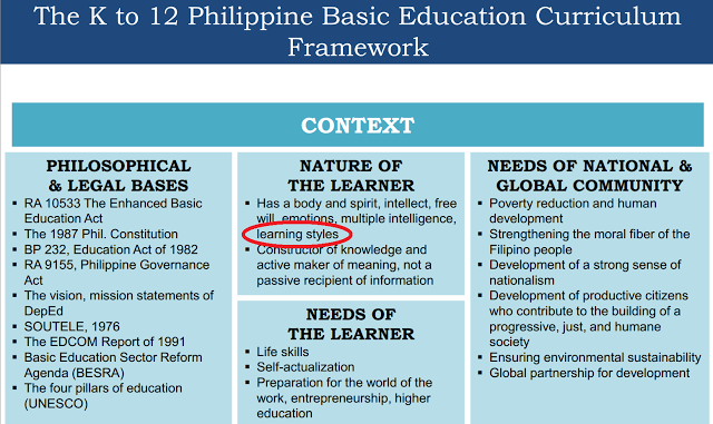 educational system in the philippines essay Basic education in the philippines is only 10 years as against 12 in other countries the philippine education system is closely related to the american system of formal education while other asian countries are influenced by the english, french or dutch system.