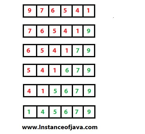 bubble sort algorithm in c