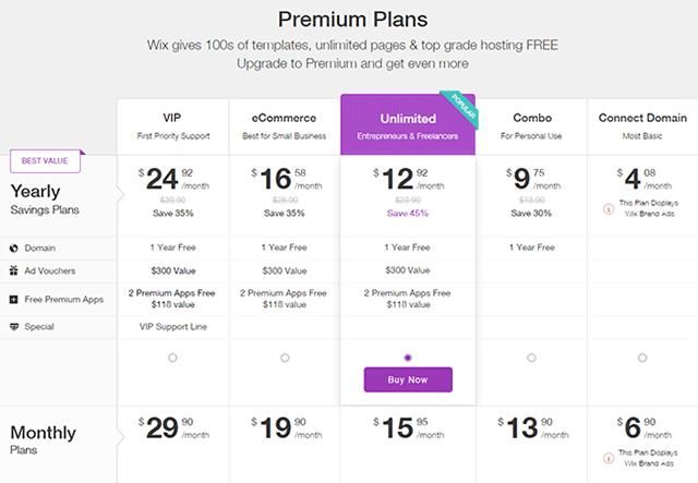 Giá xây dụng website trên Wix.com