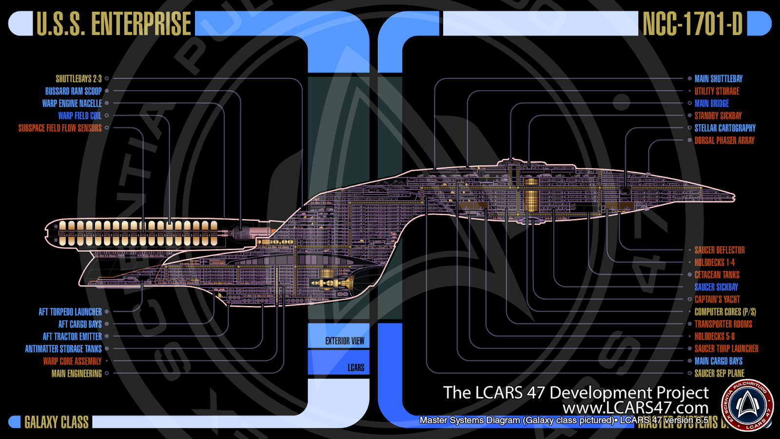 Lcars 47 Master Systems Display And Unique Starship Abilities