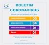 Sobe para 04 número de casos suspeitos de coronavírus em Georgino Avelino
