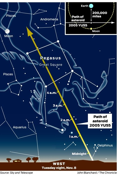 The Urban Astronomer: An Asteroid Makes a Near-Earth ...