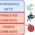 ACTIVIDAD 5. PATRIMONIO NETO Y PASIVO