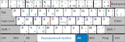 tastiera russa virtuale