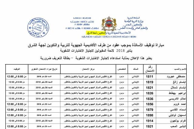 أسماء المترشحين الناجحين في الاختبارات الكتابية مباراة التعاقد- دورة يناير 2018- جهة الشرق
