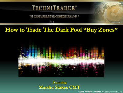 screen shot of how to trade the dark pool buy zone webinar - technitrader