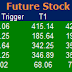 Most active future and option calls ( Pre Market Tips ) for 11 May 2016