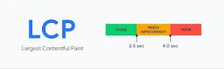 ثلاثة أنواع لعرض أكر جزء من المحتوى الصّفحة