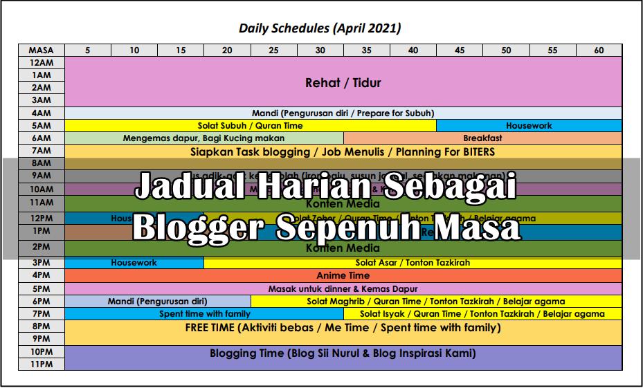 Jadual Harian Sebagai Blogger Sepenuh Masa Sii Nurul Menulis Untuk Berkongsi