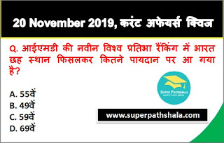 Daily Current Affairs Quiz in Hindi 20 November 2019