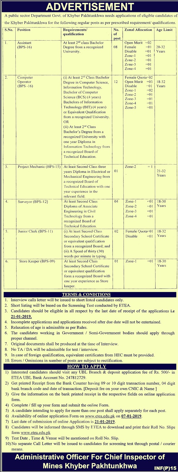 Mines And Minerals Department KPK Jobs 2019 - Latest