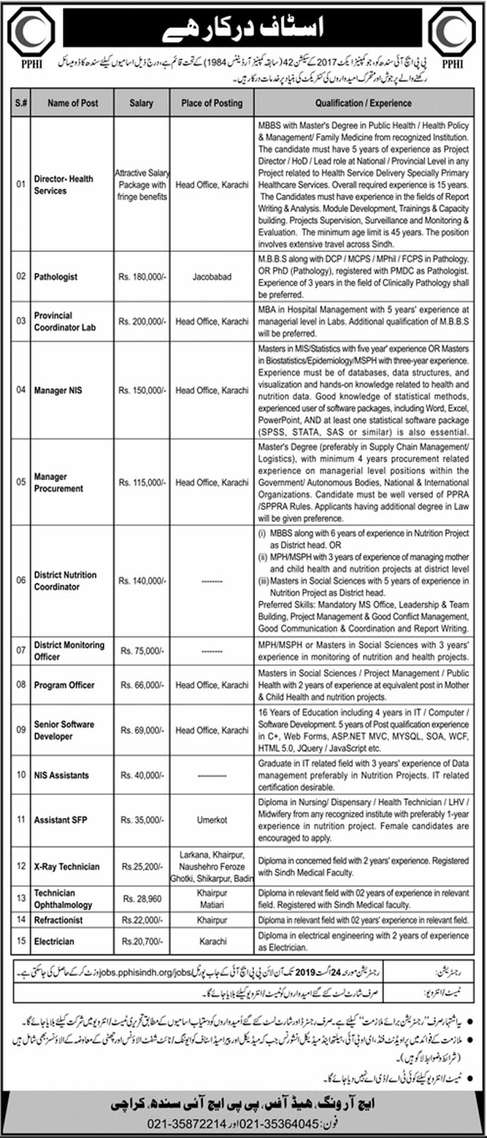 Latest Jobs in Sindh in PPHI