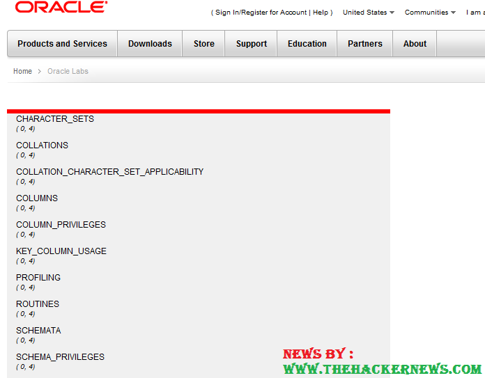 Oracle and sql injection