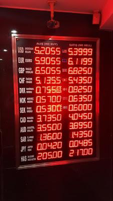 Trocando dinheiro na Turquia