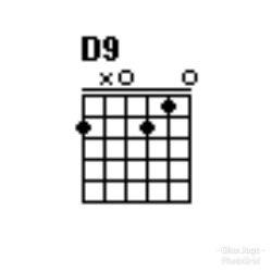 Chord gitar D9