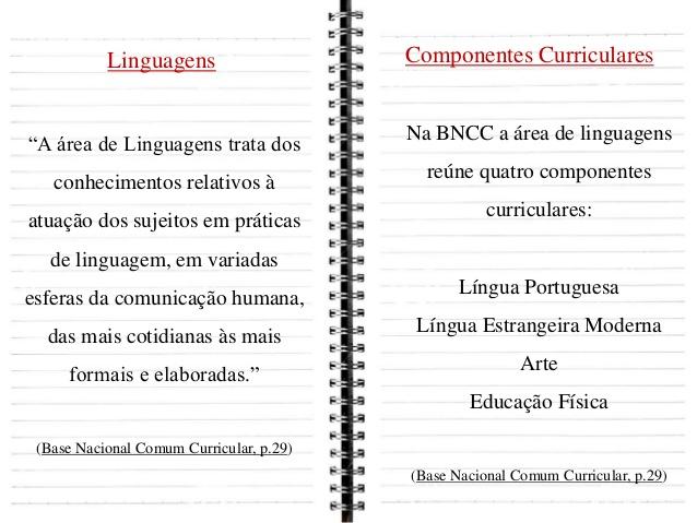 BNCC LINGUAGENS