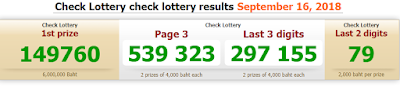 Thai Lottery Today Live Result 16-09-2018